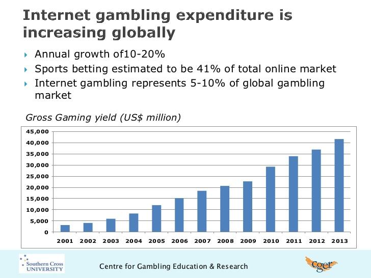 A brief of online gambling casino secrets book