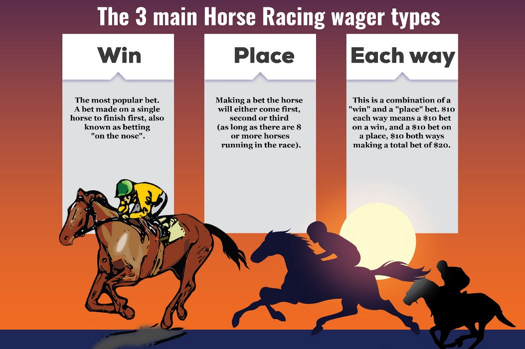 Horse Racing Bets Explained